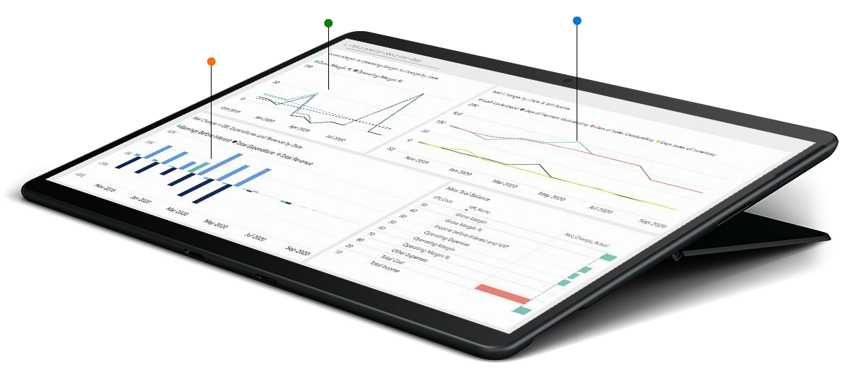 Microsoft Dynamics 365 actionable insights
